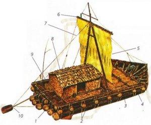 indián-hajó