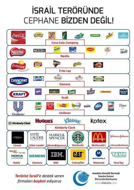 izrel-bojkot