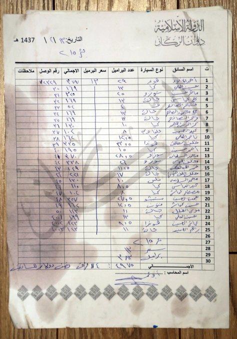 Kőolaj számla barell-ben mérve, a 215-ös kúttól, Kabiba-i olajmezö. 13.-usd/barell, 383.- barell kipumpálva, $4979.00. Dátum: 23 Január 2016. Összesen 170 ilyen számla. Még az excel file-t is megtalálták, ahol a könyvelést vezették: ISIS_Oil.xls