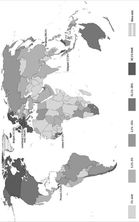 A külföldi működőtőke-export értéke a GDP százalékában