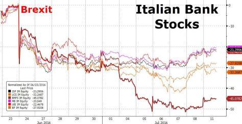 Olaszországban-megrohamozták-a-bankokat-és-kiürítik-a-pénzautomatákat