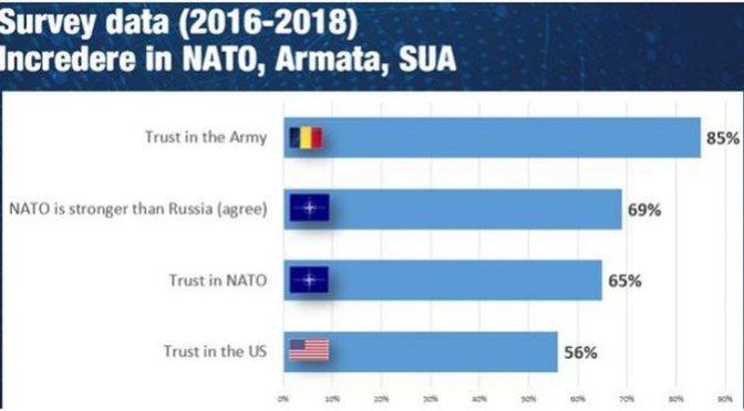Ahogyan a történelemben rendszeresen köpönyegforgató románok látják helyzetüket Európa és az USA viszonylatában – az Adevărul cikke